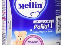 MELLIN-POLILAT-1